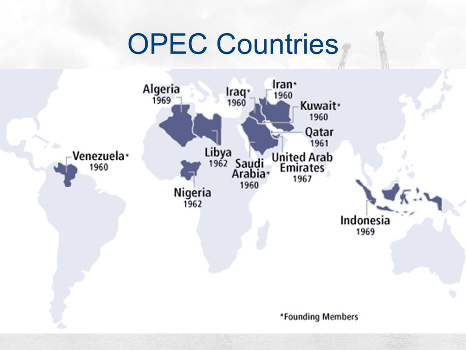 OPEC Countries